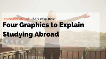Four Graphics to Explain Studying Abroad